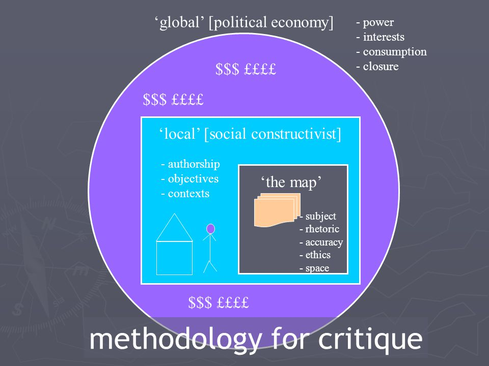 'global' [political economy]
